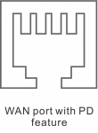 WAN-port-with-PD-feature-e1551062629774
